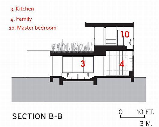 vienna-way-residence-by-marmol-radziner-9