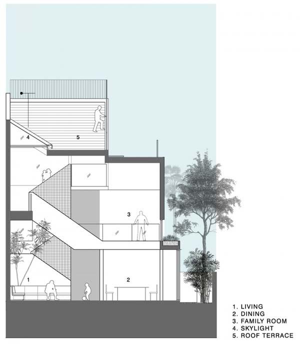 Maximum-Garden-House-18
