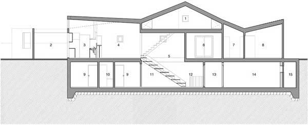 Panorama-House-by-Moon-Hoon–(17)