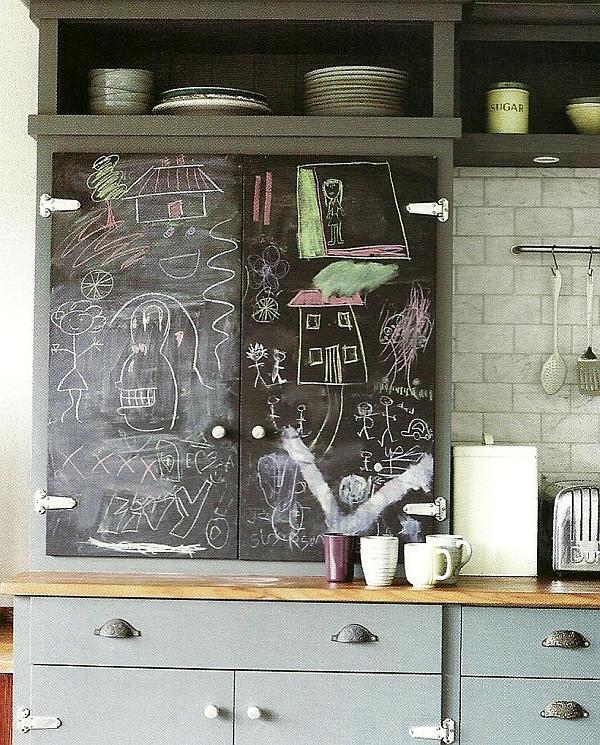 kitchen chalkboard idea Chalkboard Madness in the Home Organization