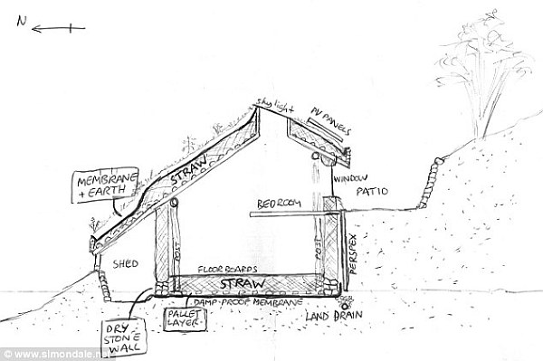 hobbit house design plans