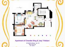 Chandler-and-Joeys-Apartme-217x155