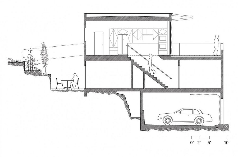 Sectional view of renovated family home in San Francisco