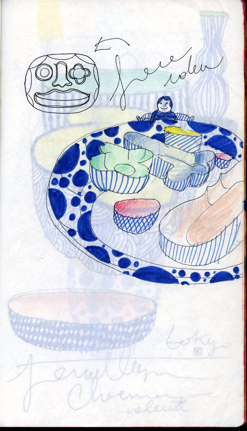 Kutani Choemon drawing