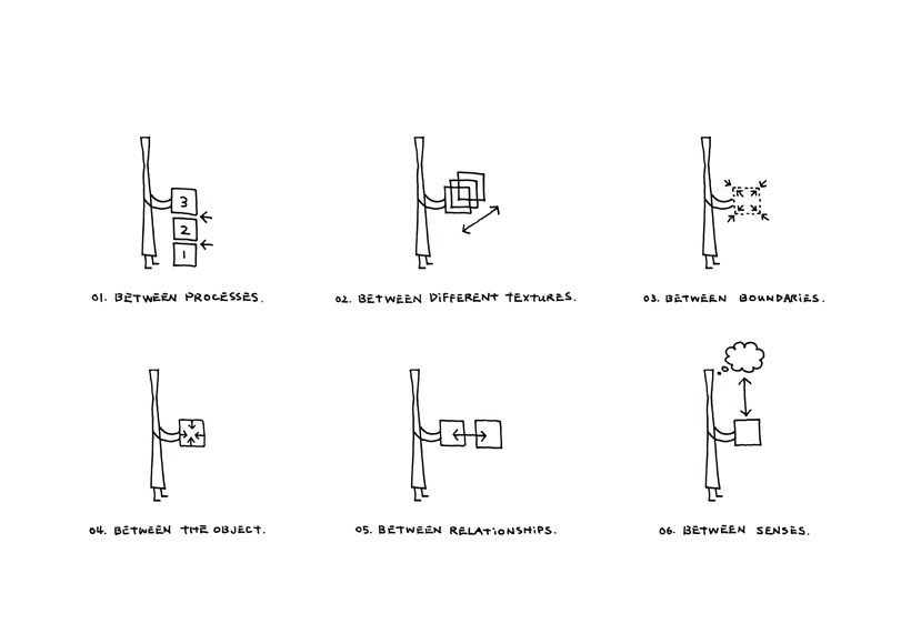 "Six categories of ""spaces"". Image courtesy of nendo."
