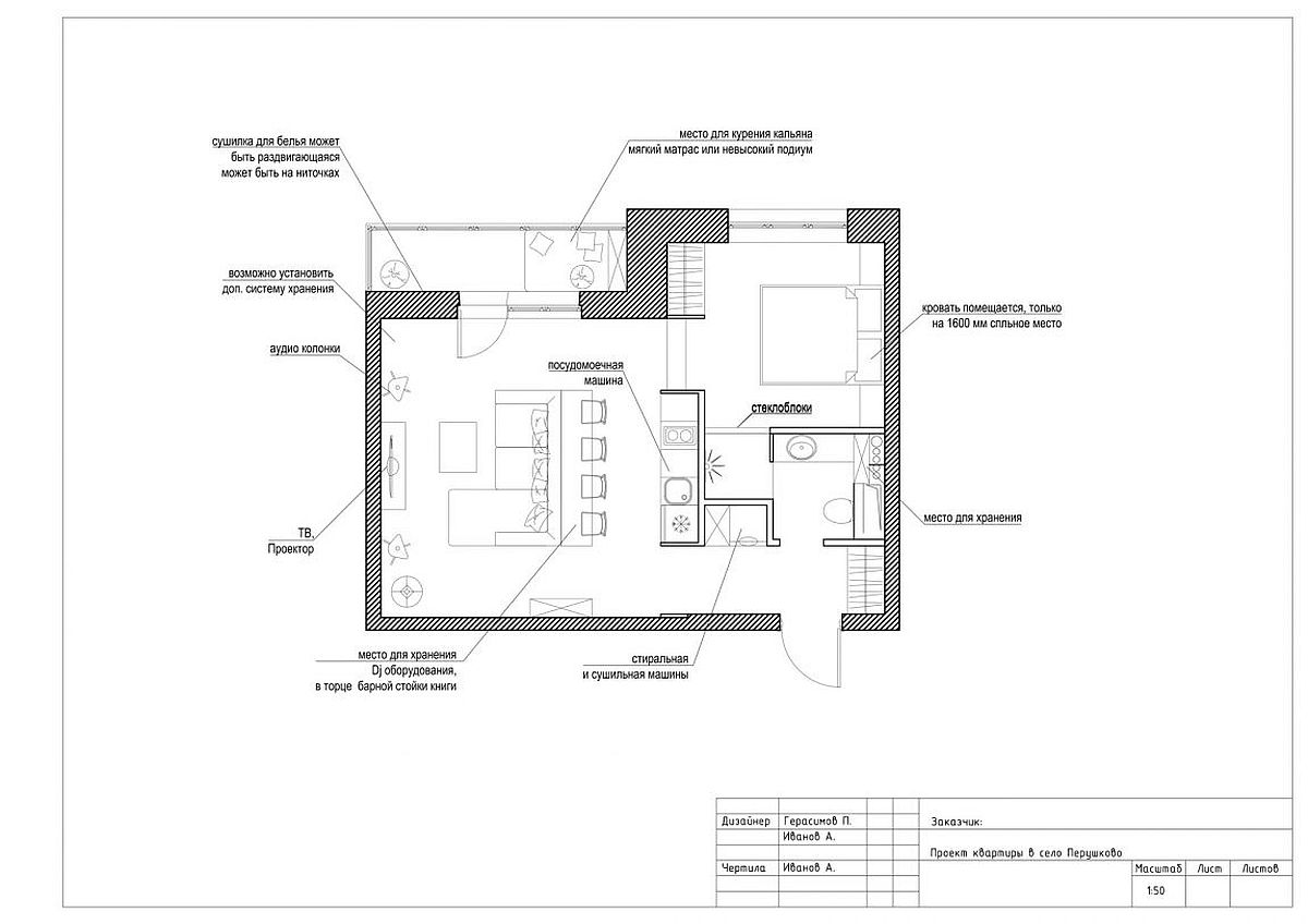 Floor plan of the small bachelor loft designed by Geometrium