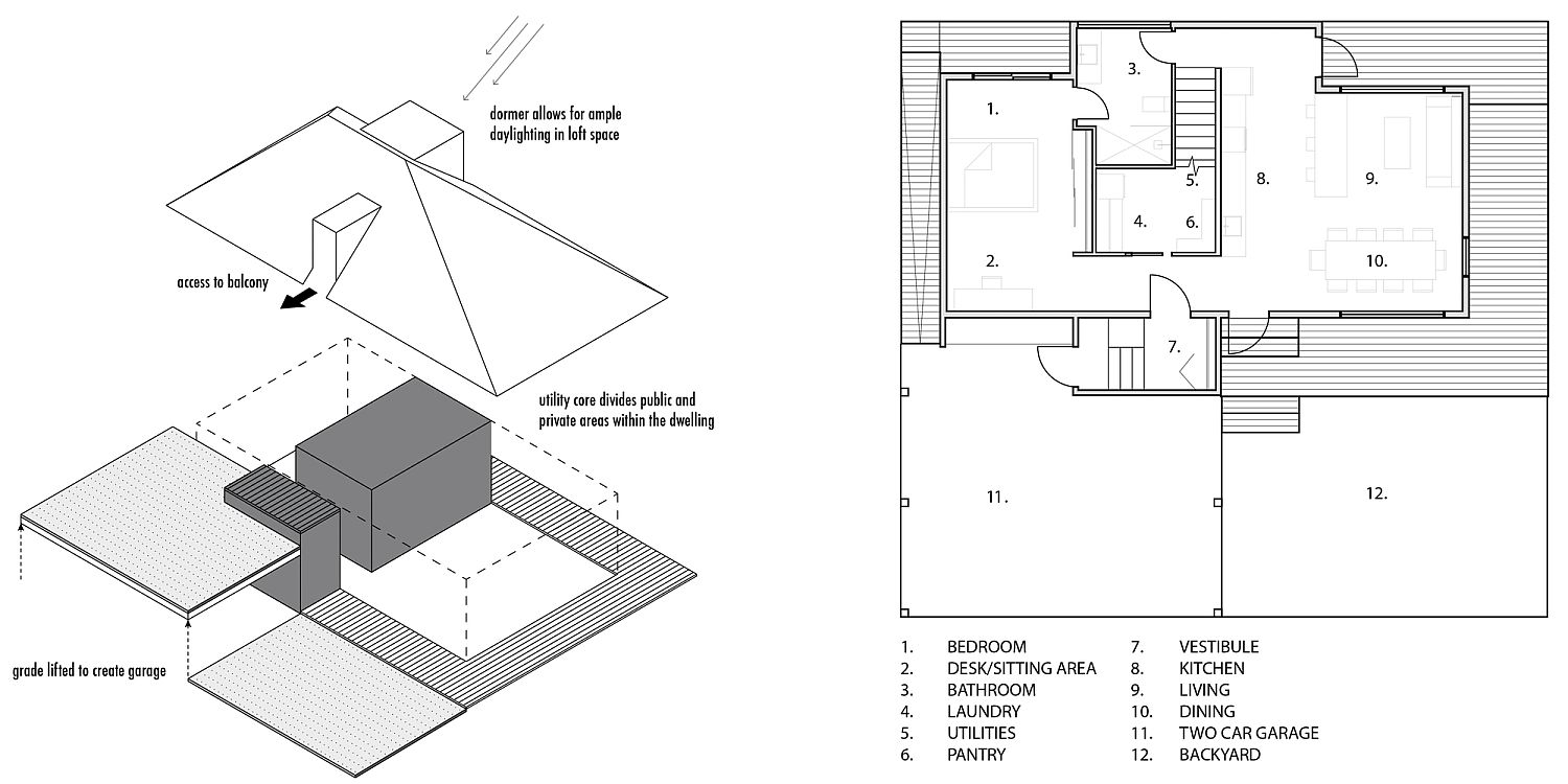 Floor plan of the modern home in Canada