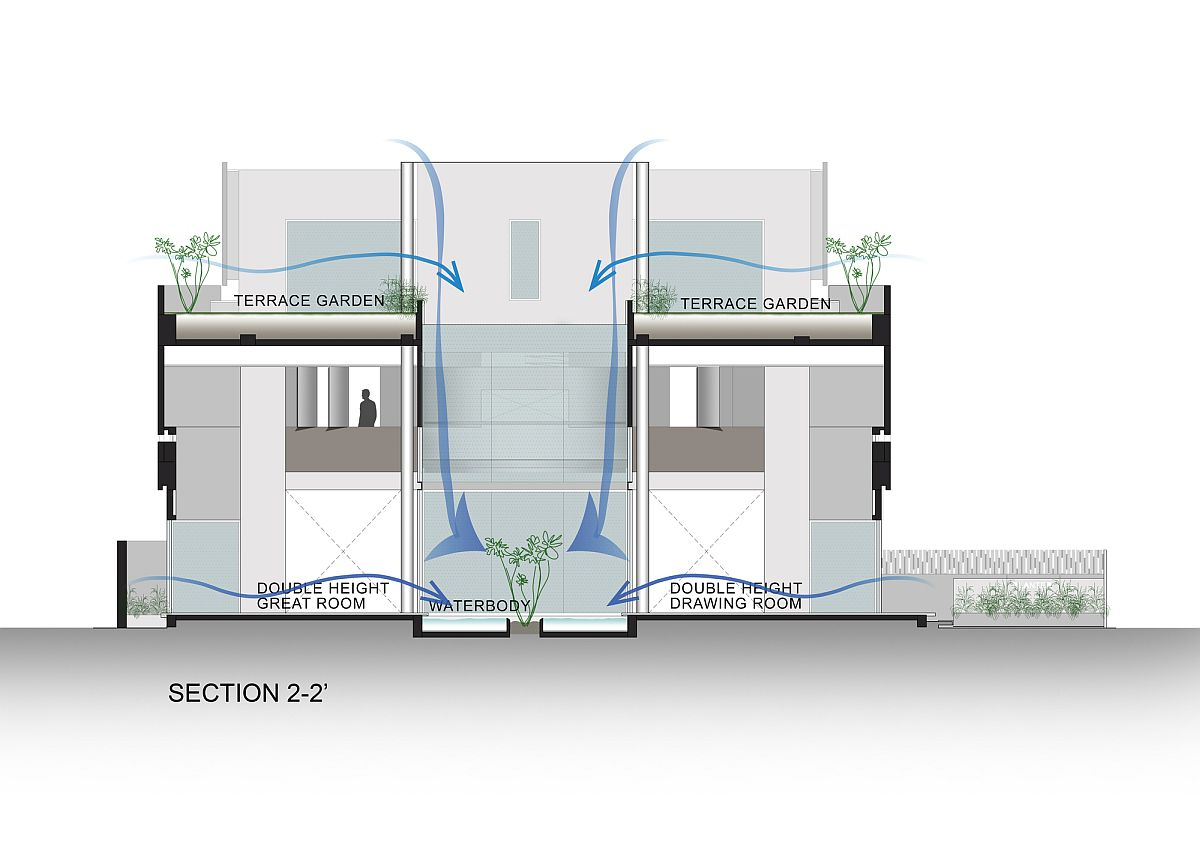 Sectional view of the home with terrace gardens and central courtyard
