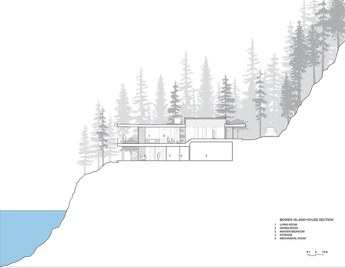 Design plan of the Bowen Island House in Canada